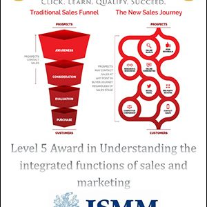 Level-5-Award-in-Understanding-the-integrated-functions-of-sales-and-marketing